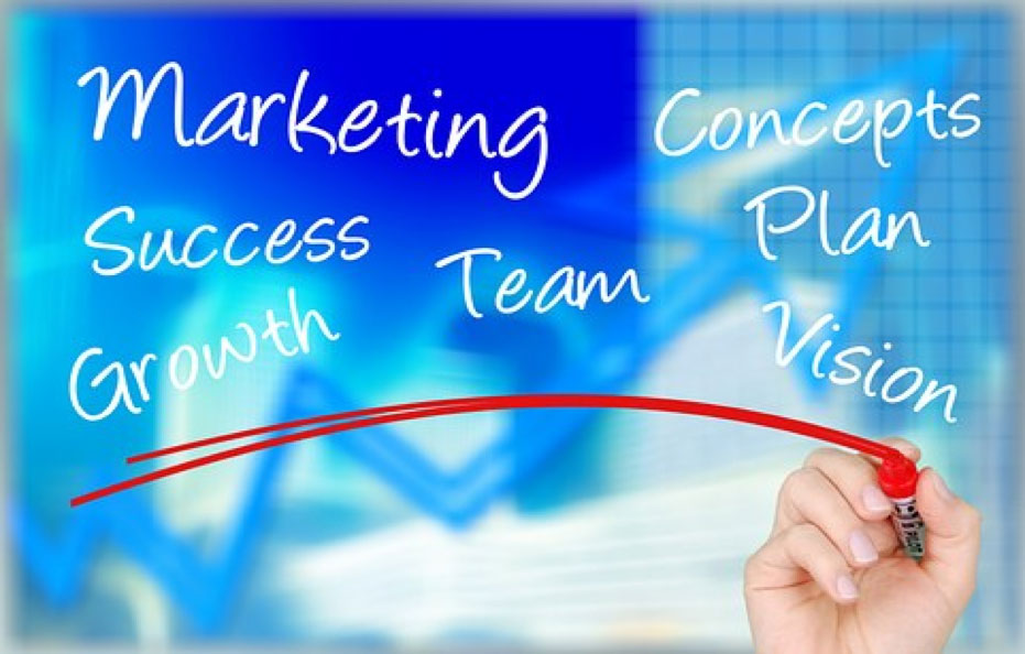 5 Essential Components of an Effective Marketing Strategy
